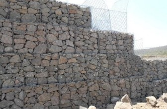 Durable Gabion Box Manufacturers in India